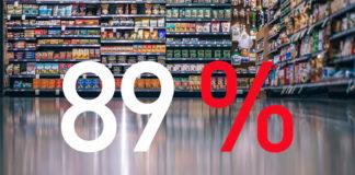 Svenskarnas förtroende för livsmedelsindustrin fortsätter att